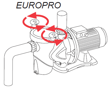 Europro how to open the filter