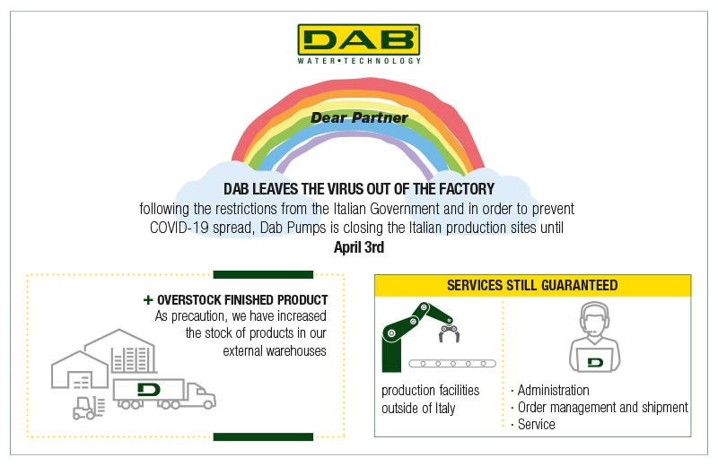 DAB Pumps stops the production